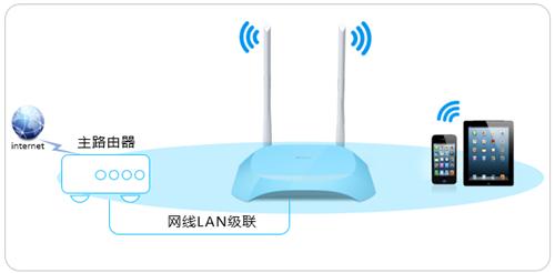 TP-Link TL-WR840N V7~V9 无线路由器当无线交换机使用方法 路由