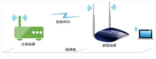 TP-Link TL-WR1041N 无线路由器无线桥接(WDS)设置指南 路由器
